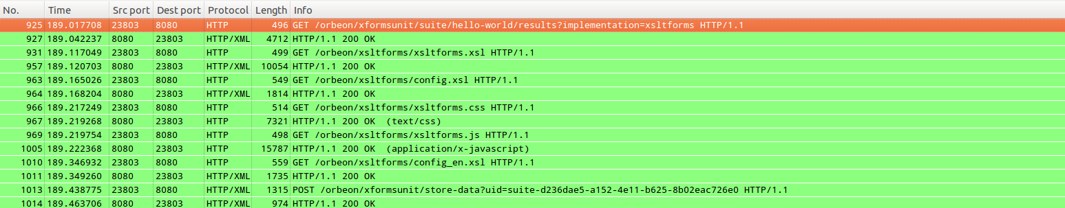 Network traffic with the XSMTForms implementation